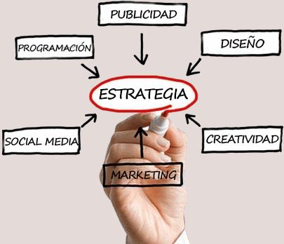 estrategia-web