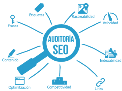 Auditoria-Seo